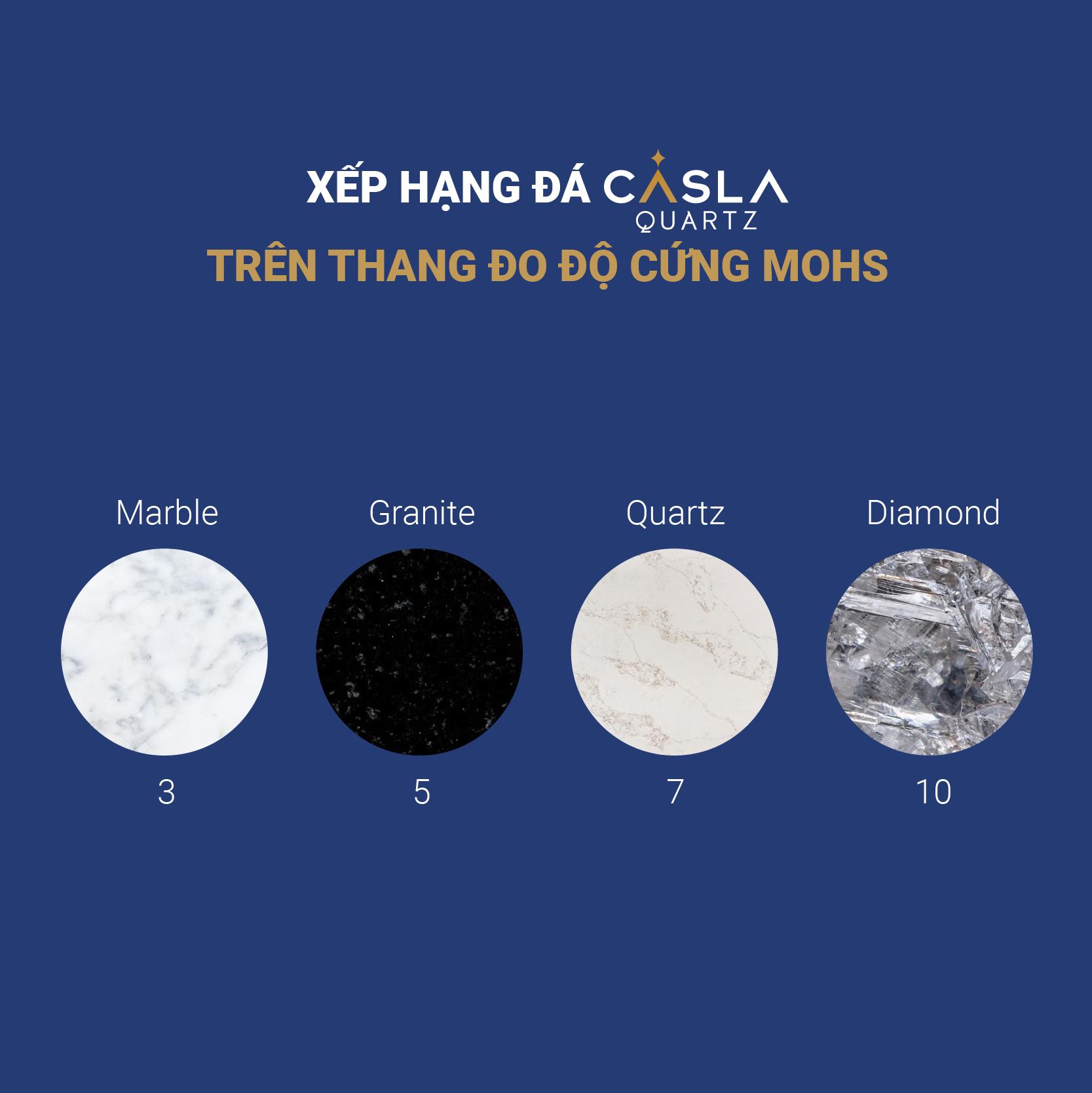 5 sự thật thú vị về đá thạch anh nhân tạo cao cấp Caslaquartz: Độ cứng của đá Caslaquartz trên thang đo độ cứng MOHS